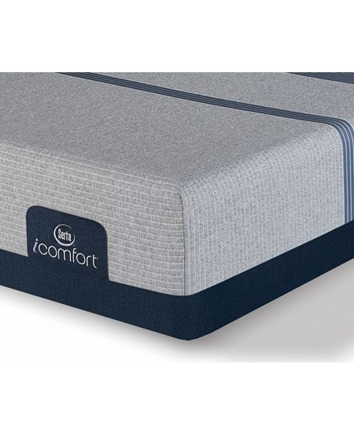 Serta i-Comfort by BLUE Max 1000 12.5'' Cushion Firm Mattress- California King