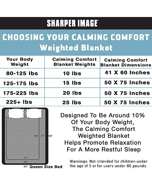 Sharper Image Calming Comfort Weighted Blanket Collection Blankets