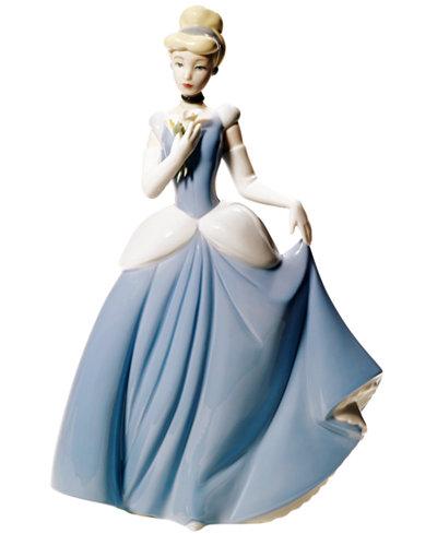 Nao By Lladro Cinderella Collectible Disney Figurine