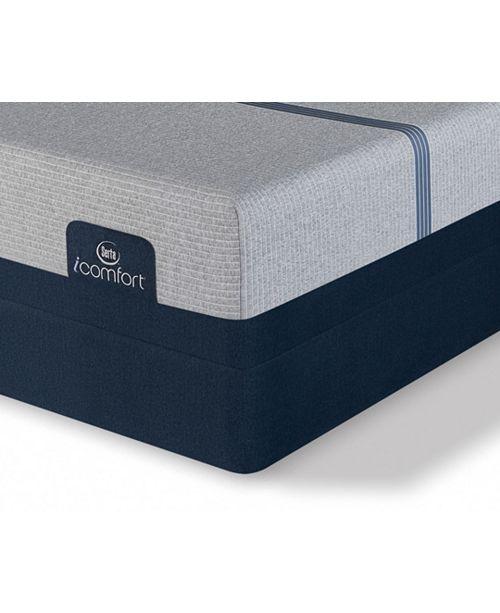 Serta i-Comfort by BLUE Max 1000 12.5'' Cushion Firm Mattress Set- Full