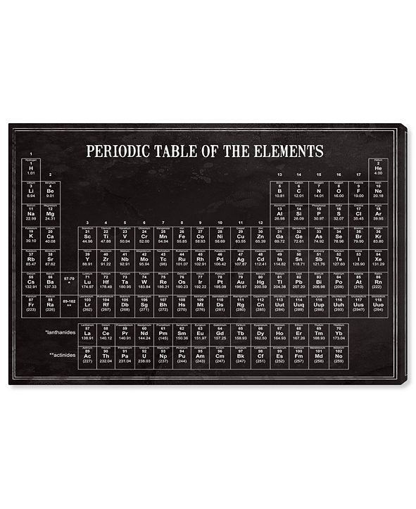 "Oliver Gal Periodic Modern Table Canvas Art, 36"" x 24"""
