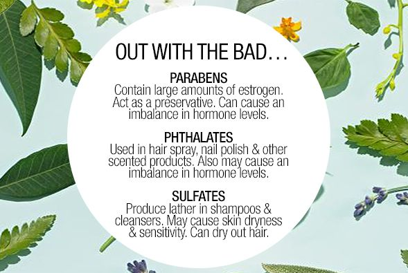 Out with The Bad, Parabens, Phthalates, Sulfates