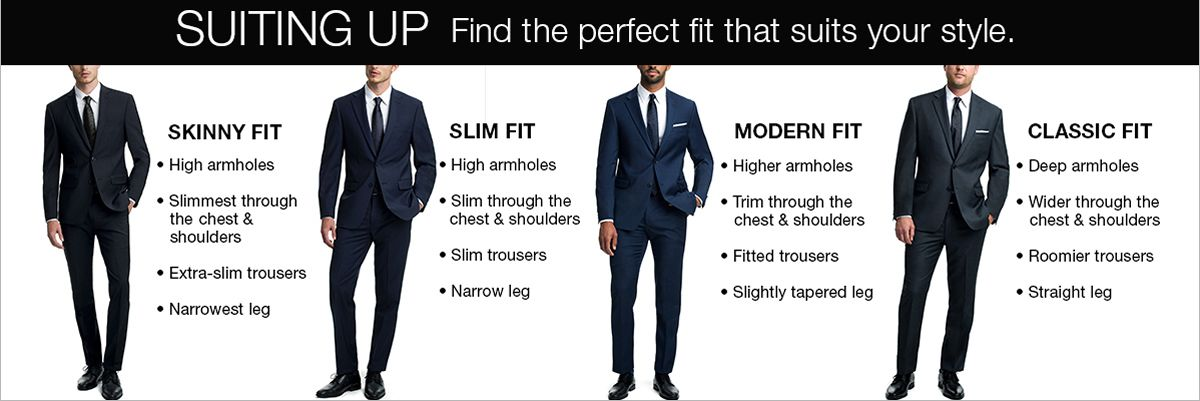 Suiting up, Find The perfect fit that suits your style, Skinny Fit, Slim Fit, Modern Fit